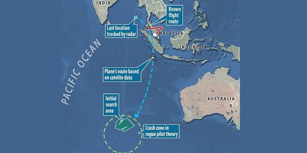 မေလးရွားေလေၾကာင္း ခရီးစဥ္ MH370 ေပ်ာက္ဆုံးျခင္းကို စုံစမ္း ရွာေဖြျခင္းအား ရပ္နား ပိတ္သိမ္းလိုက္ၿပီ