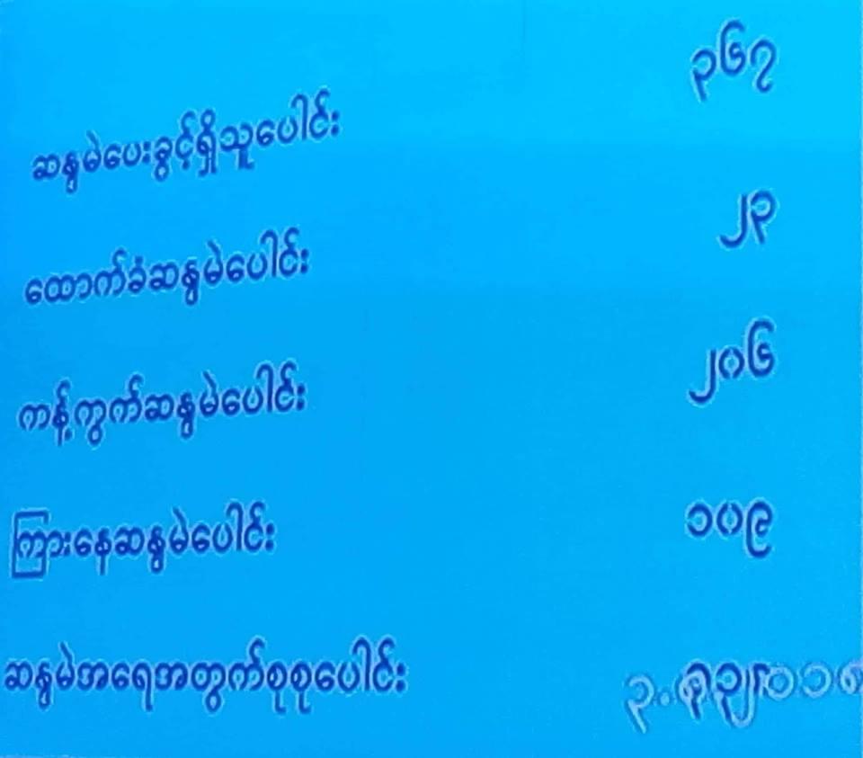 Phoe Naing Linn1